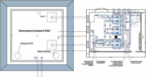 Установка пожаротушения ленточного конвейера уптлк конвейеры сертификаты